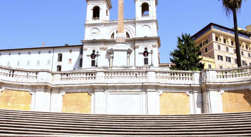 Dei Borgognoni Италия Рим